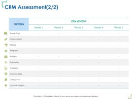 CRM Assessment Customizability M339 Ppt Powerpoint Presentation Pictures Layout Ideas