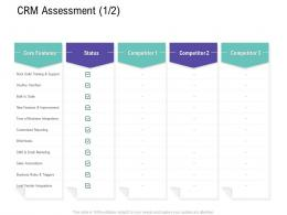 CRM Assessment Features Customer Relationship Management Process Ppt Template