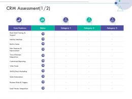 CRM assessment status consumer relationship management ppt outline infographic