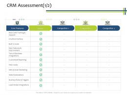 CRM Assessment Status CRM Process Ppt Powerpoint Presentation Ideas Skills