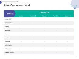 CRM assessment vendor consumer relationship management ppt pictures example