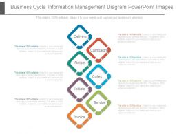 Crm Business Cycle Information Management Ppt Powerpoint Images