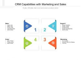 CRM Capabilities With Marketing And Sales