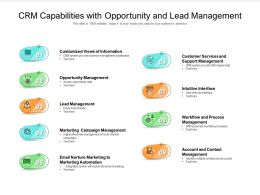 CRM Capabilities With Opportunity And Lead Management