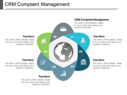 CRM Complaint Management Ppt Powerpoint Presentation Gallery Outline Cpb