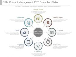 Crm Contact Management Ppt Examples Slides