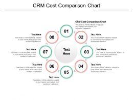 CRM Cost Comparison Chart Ppt Powerpoint Presentation Gallery Portrait Cpb