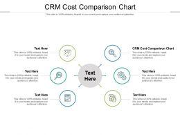 CRM Cost Comparison Chart Ppt Powerpoint Presentation Infographic Template Infographics Cpb
