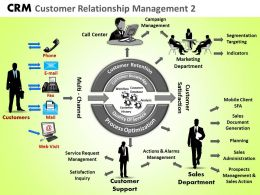 Crm Customer Relationship Management 2 Powerpoint Slides And Ppt Templates DB