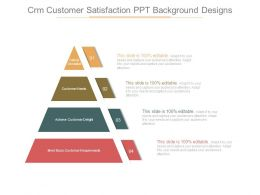 Crm Customer Satisfaction Ppt Background Designs
