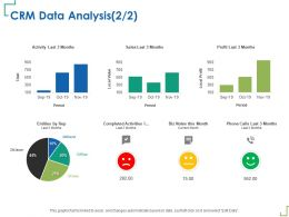 CRM Data Analysis Biz Notes Ppt Powerpoint Presentation Icon Template