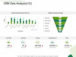 CRM Data Analysis Count Client Relationship Management Ppt Inspiration Slide