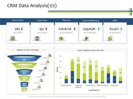 CRM Data Analysis Revenue CRM Process Ppt Powerpoint Presentation Pictures Templates