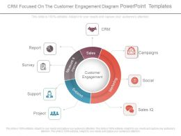 Crm Focused On The Customer Engagement Diagram Powerpoint Templates