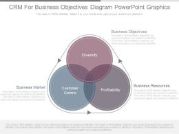 Crm For Business Objectives Diagram Powerpoint Graphics