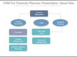 Crm For Financial Planners Presentation Visual Aids