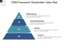 Crm Framework Shareholder Value Risk Software Productivity Measures Cpb