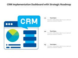 CRM Implementation Dashboard With Strategic Roadmap