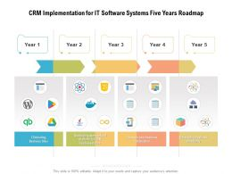 CRM Implementation For IT Software Systems Five Years Roadmap