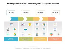 CRM Implementation For IT Software Systems Four Quarter Roadmap