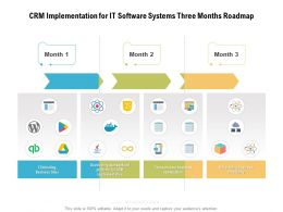 CRM Implementation For IT Software Systems Three Months Roadmap