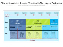 CRM Implementation Roadmap Timeline With Planning And Deployment