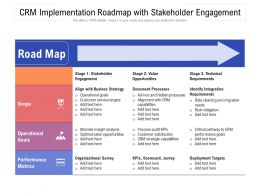 CRM Implementation Roadmap With Stakeholder Engagement
