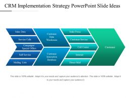 Crm Implementation Strategy Powerpoint Slide Ideas