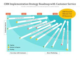 CRM Implementation Strategy Roadmap With Customer Service