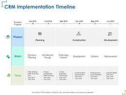 CRM Implementation Timeline Technology Section Ppt Powerpoint Presentation File Graphics Design