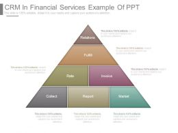 Crm In Financial Services Example Of Ppt