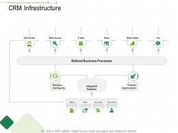 CRM Infrastructure Client Relationship Management Ppt Infographics Graphics Example