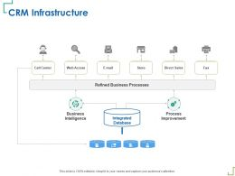 CRM Infrastructure Store Refined Ppt Powerpoint Presentation Icon Structure