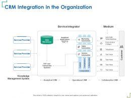 CRM Integration In The Organization Teller Machine Ppt Powerpoint Presentation Ideas Visuals