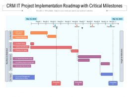 CRM IT Project Implementation Roadmap With Critical Milestones
