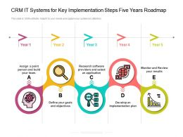 CRM IT Systems For Key Implementation Steps Five Years Roadmap