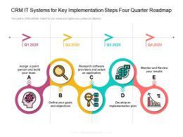 CRM IT Systems For Key Implementation Steps Four Quarter Roadmap