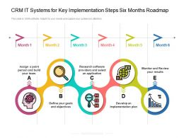 CRM IT Systems For Key Implementation Steps Six Months Roadmap