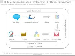 Crm Marketing And Sales Best Practice Cycle Ppt Sample Presentations