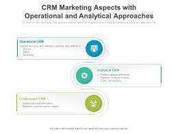 CRM Marketing Aspects With Operational And Analytical Approaches