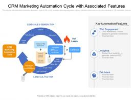 CRM Marketing Automation Cycle With Associated Features