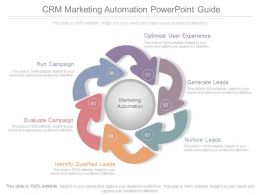 Crm Marketing Automation Powerpoint Guide