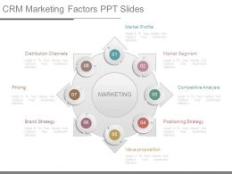Crm Marketing Factors Ppt Slides