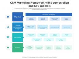 CRM Marketing Framework With Segmentation And Key Enablers