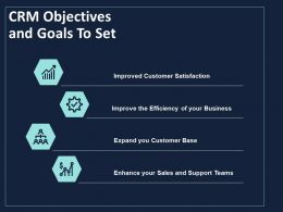 CRM Objectives And Goals To Set Ppt Powerpoint Presentation Summary Files