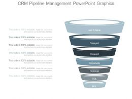 Crm Pipeline Management Powerpoint Graphics