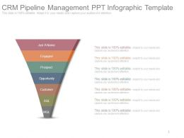 Crm Pipeline Management Ppt Infographic Template