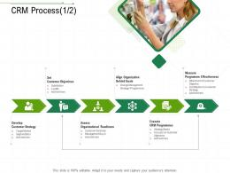 CRM Process Assess Client Relationship Management Ppt Infographic Template Icon