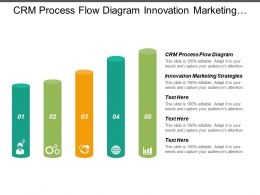 Crm Process Flow Diagram Innovation Marketing Strategies Crm Retargeting Cpb