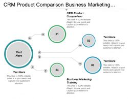 Crm Product Comparison Business Marketing Training Sales Channel Cpb